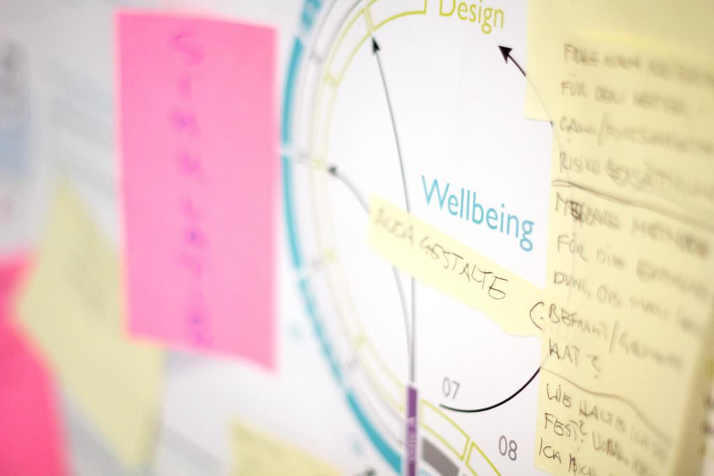 Wellbeing as a starting point for design. Renewing the design thinking approach